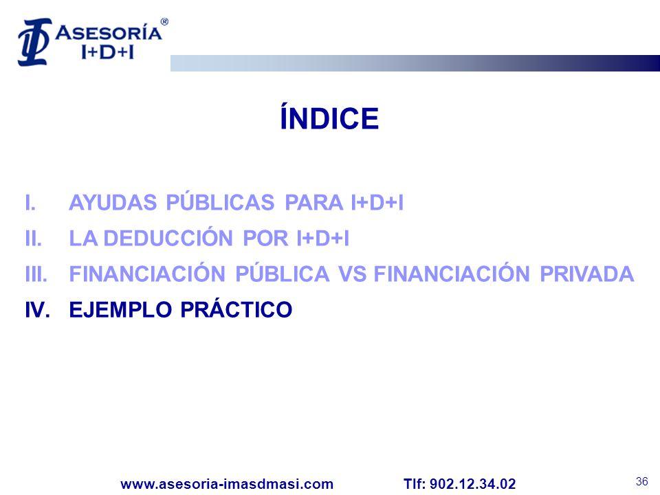 ÍNDICE AYUDAS PÚBLICAS PARA I+D+I LA DEDUCCIÓN POR I+D+I
