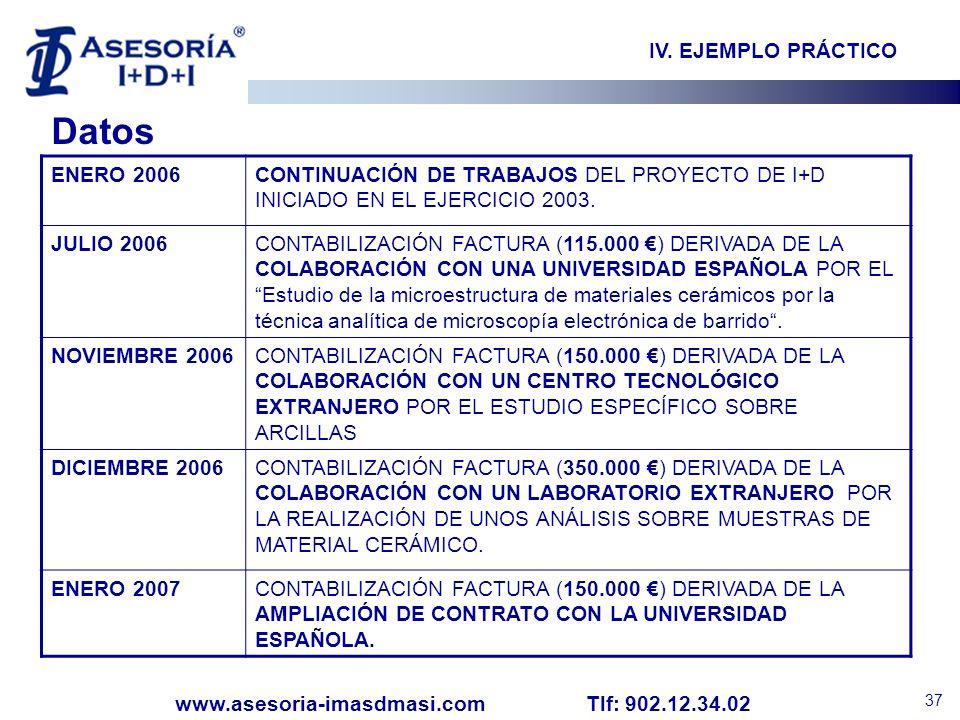 Datos IV. EJEMPLO PRÁCTICO ENERO 2006