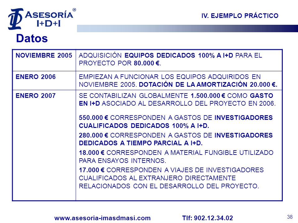 Datos IV. EJEMPLO PRÁCTICO NOVIEMBRE 2005