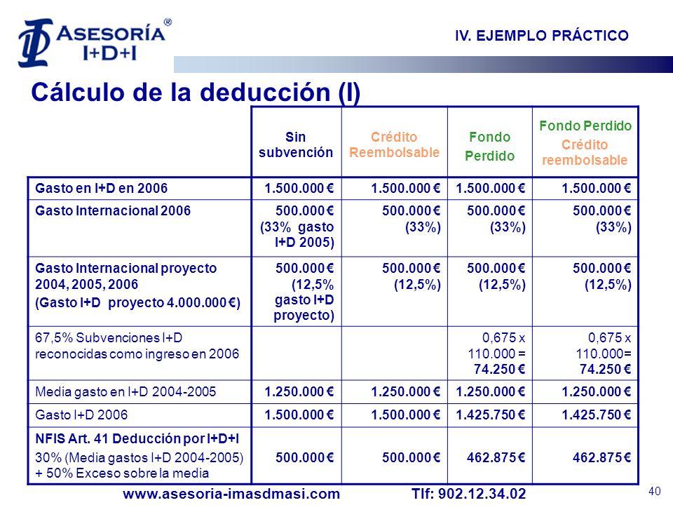 Cálculo de la deducción (I)
