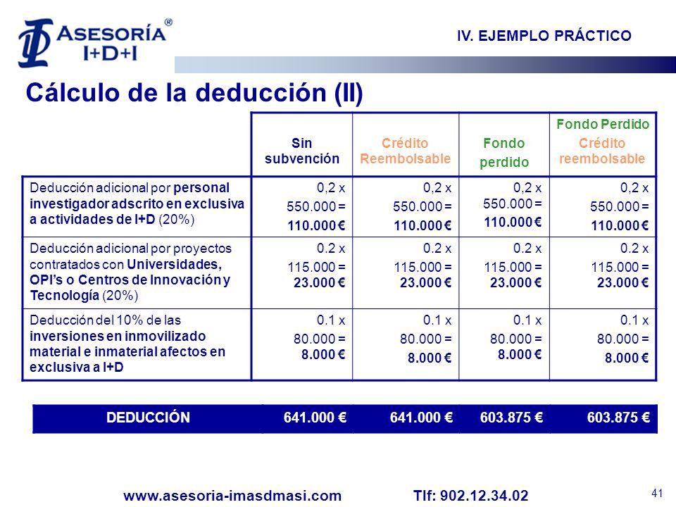 Cálculo de la deducción (II)