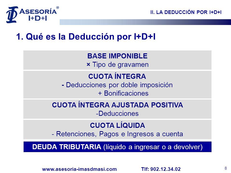 1. Qué es la Deducción por I+D+I