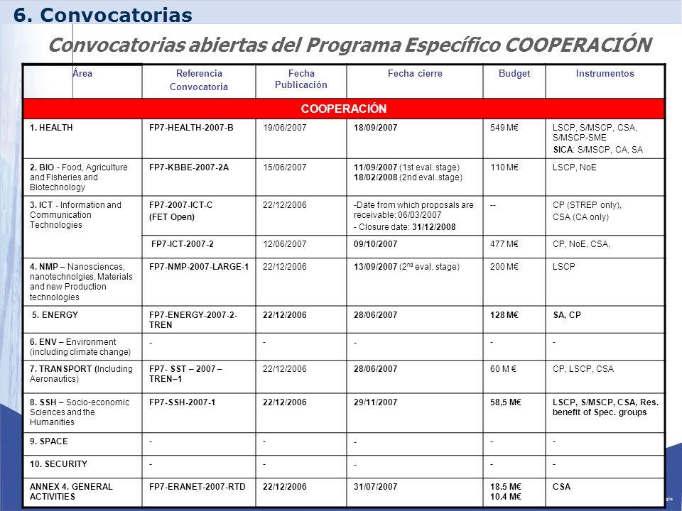 Convocatorias abiertas del Programa Específico COOPERACIÓN