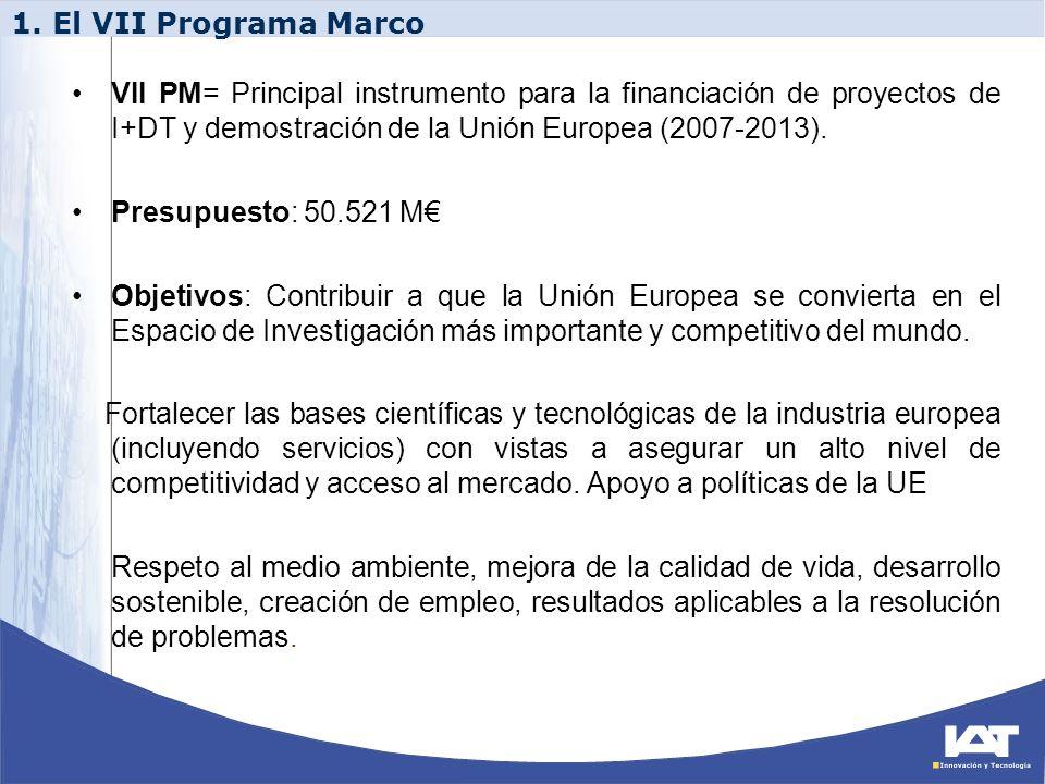 1. El VII Programa Marco VII PM= Principal instrumento para la financiación de proyectos de I+DT y demostración de la Unión Europea (2007-2013).