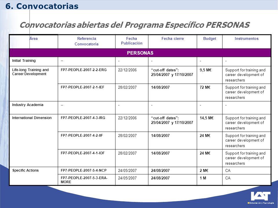 Convocatorias abiertas del Programa Específico PERSONAS