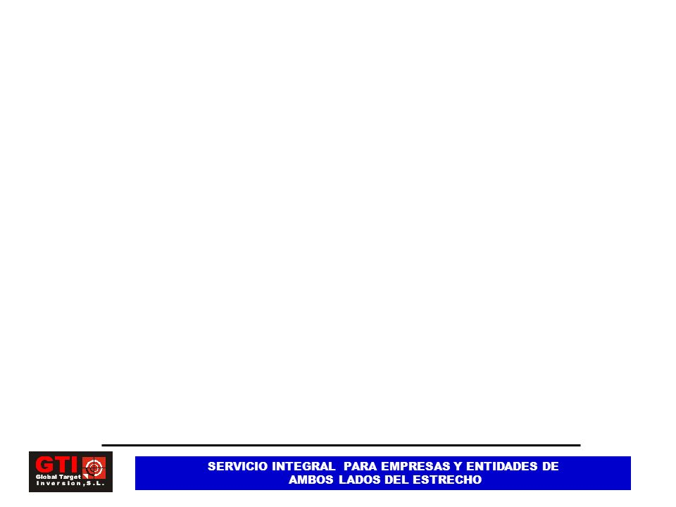 SERVICIO INTEGRAL PARA EMPRESAS Y ENTIDADES DE