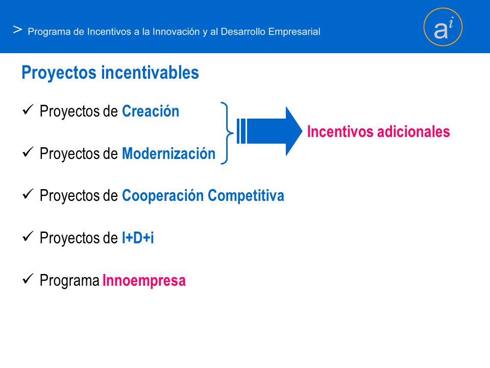 Proyectos incentivables