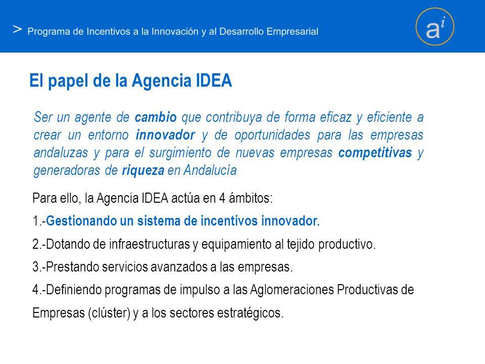 El papel de la Agencia IDEA