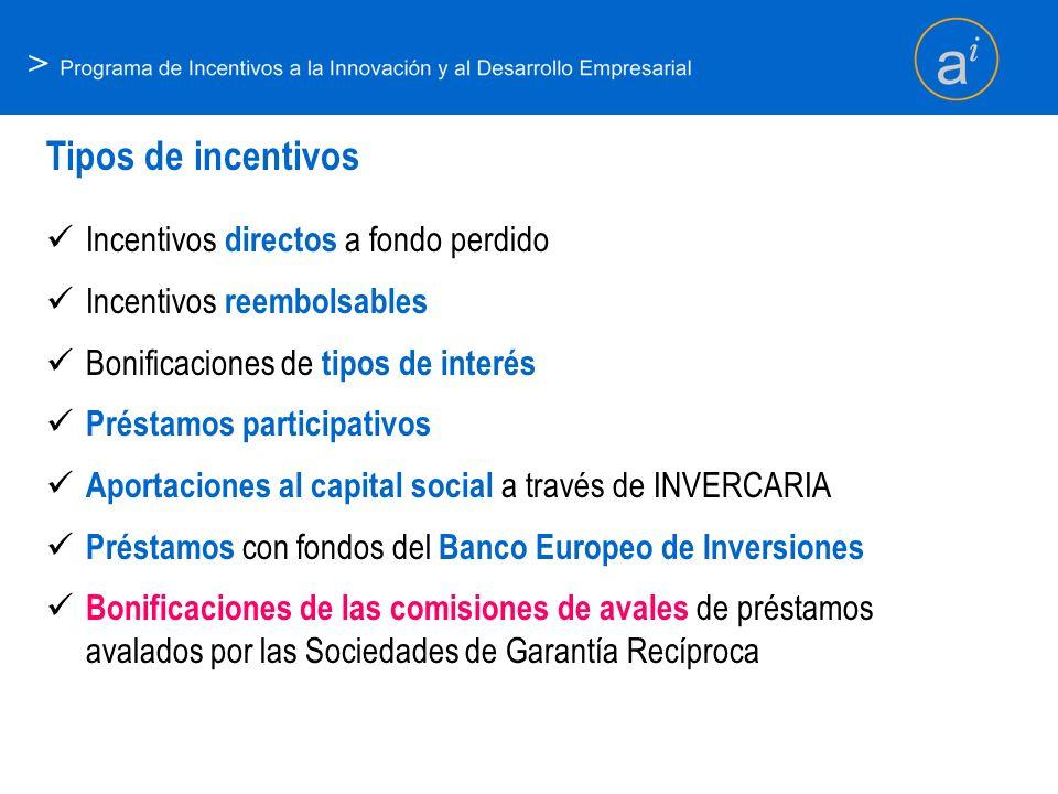Tipos de incentivos > Incentivos directos a fondo perdido