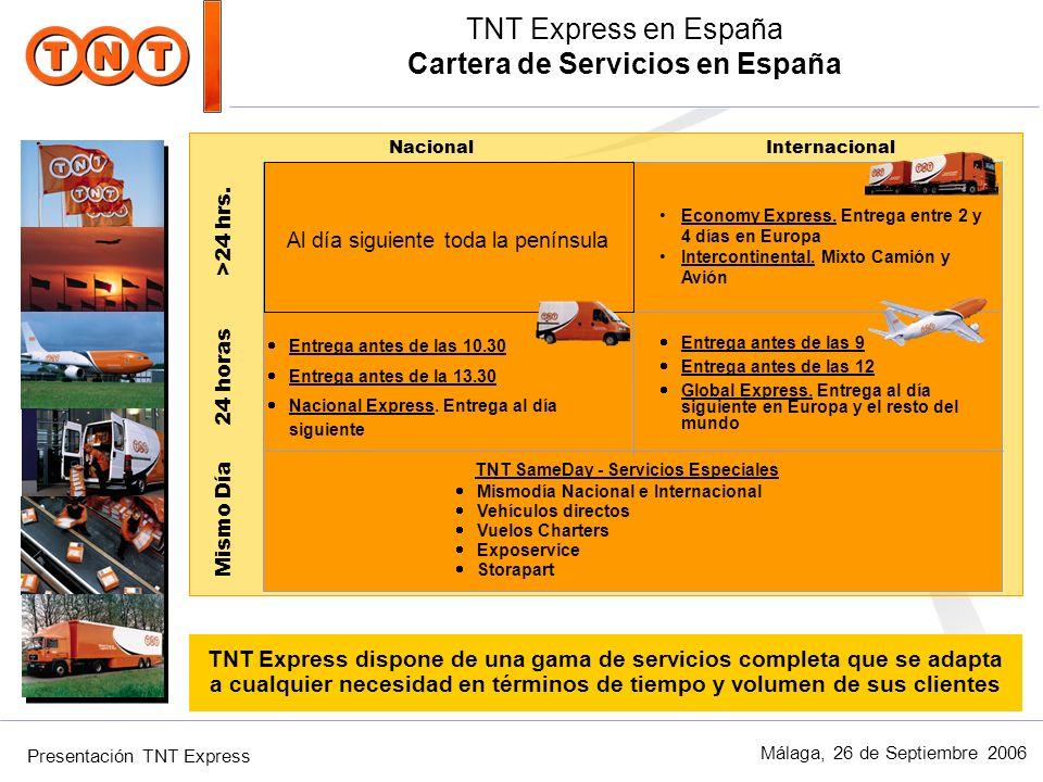 TNT Express en España Cartera de Servicios en España