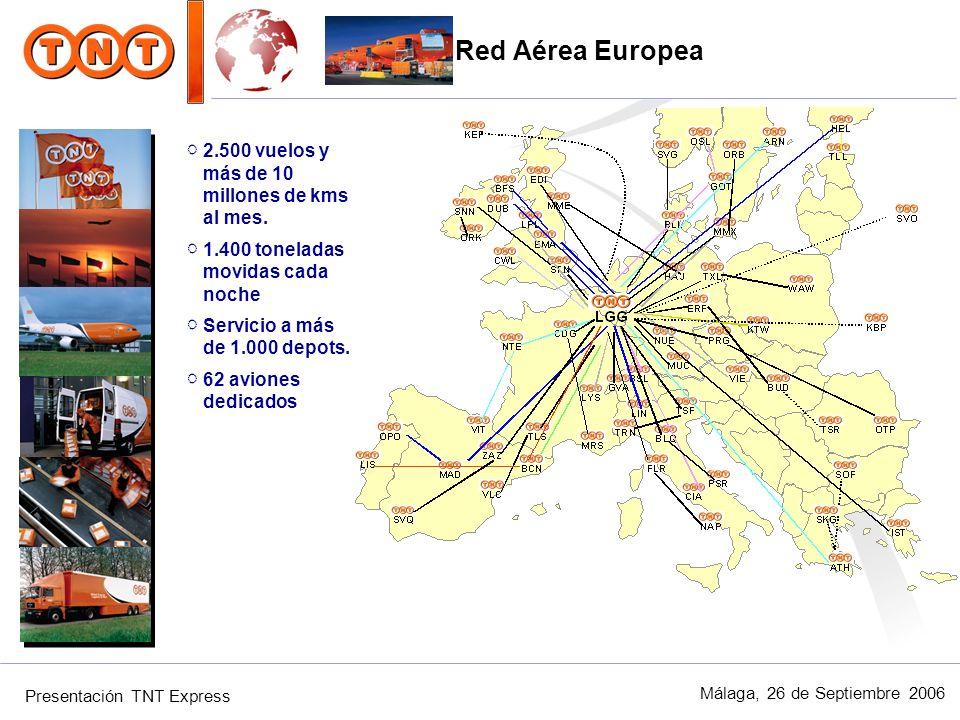Red Aérea Europea 2.500 vuelos y más de 10 millones de kms al mes.