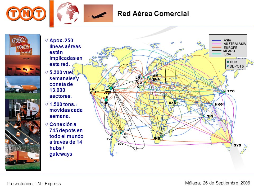 Red Aérea ComercialLAX. JFK. MIA. LHR. FRA. CDG. TYO. HKG. SIN. SYD. AMS. DXB. JNB. RIO. SCL. SAO. BUE.
