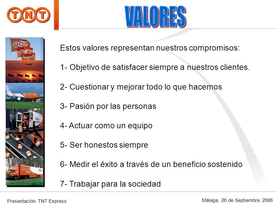 VALORES Estos valores representan nuestros compromisos: