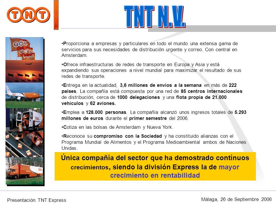 TNT N.V.