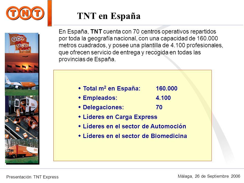 TNT en España Total m2 en España: 160.000 Empleados: 4.100