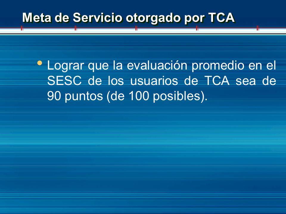 Meta de Servicio otorgado por TCA