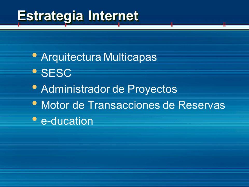 Estrategia Internet Arquitectura Multicapas SESC