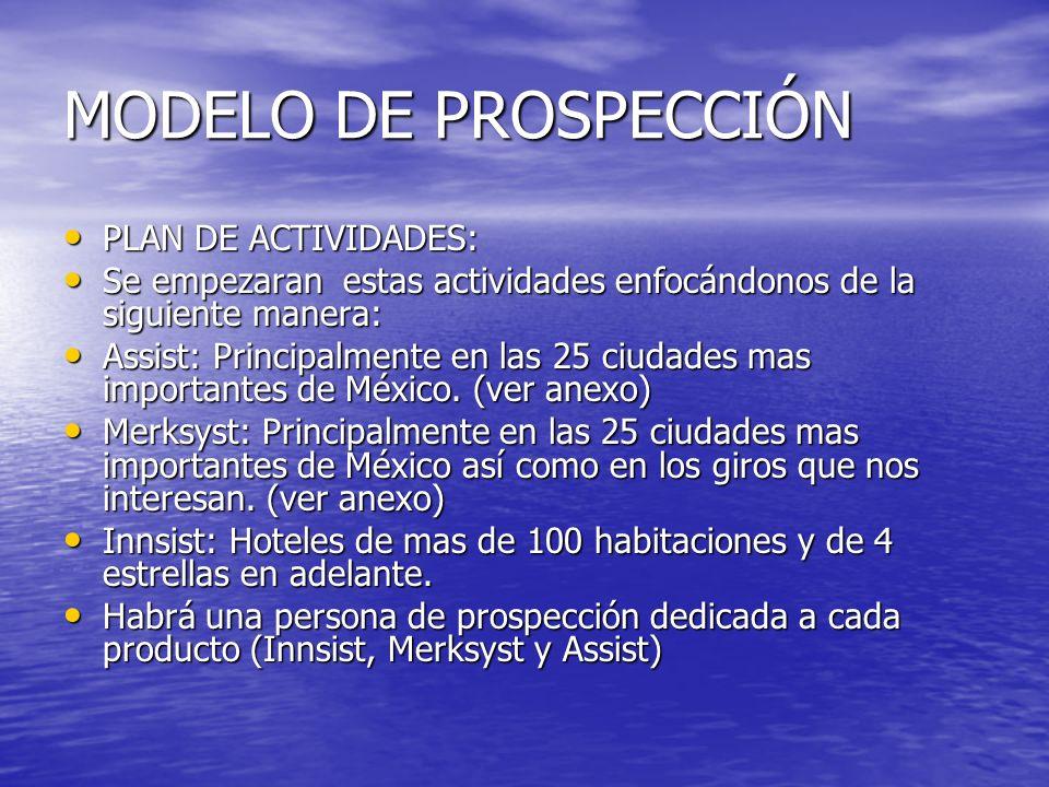 MODELO DE PROSPECCIÓN PLAN DE ACTIVIDADES:
