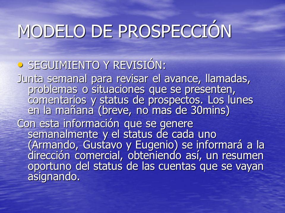 MODELO DE PROSPECCIÓN SEGUIMIENTO Y REVISIÓN: