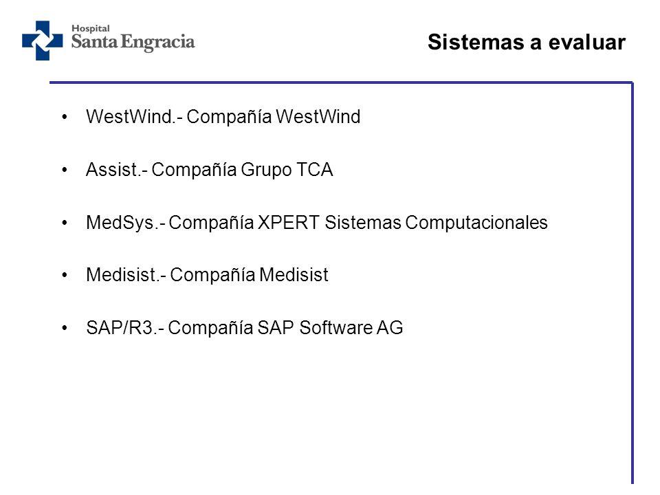 Sistemas a evaluar WestWind.- Compañía WestWind