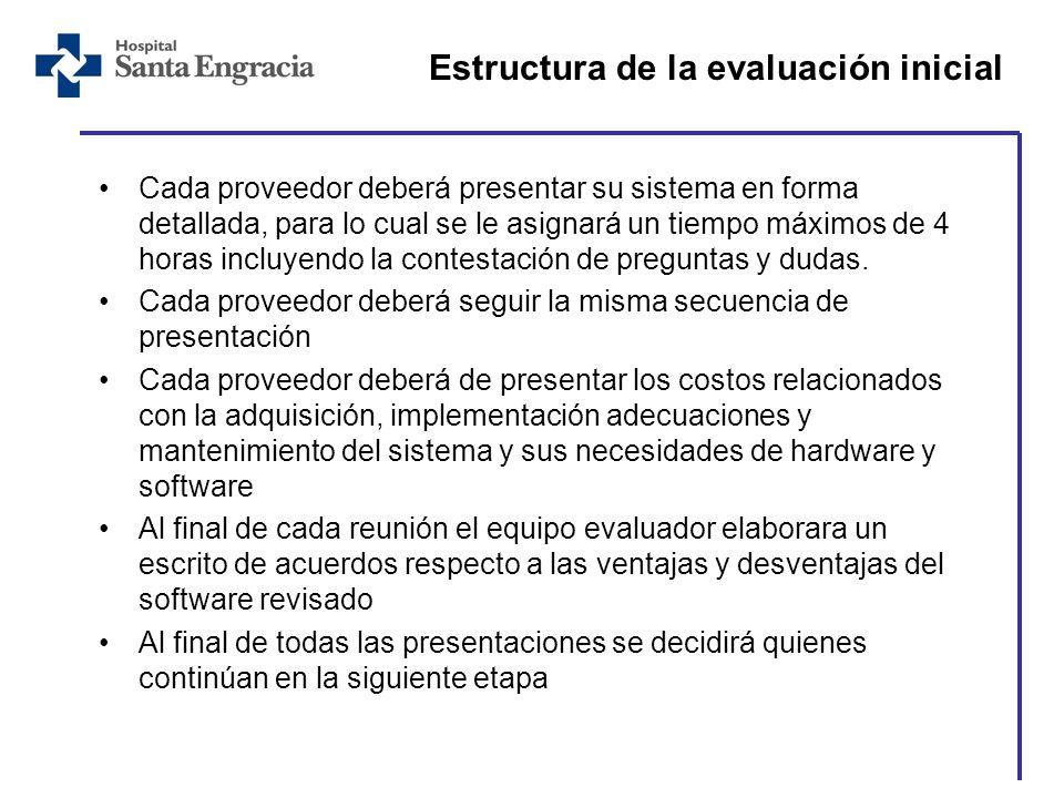 Estructura de la evaluación inicial