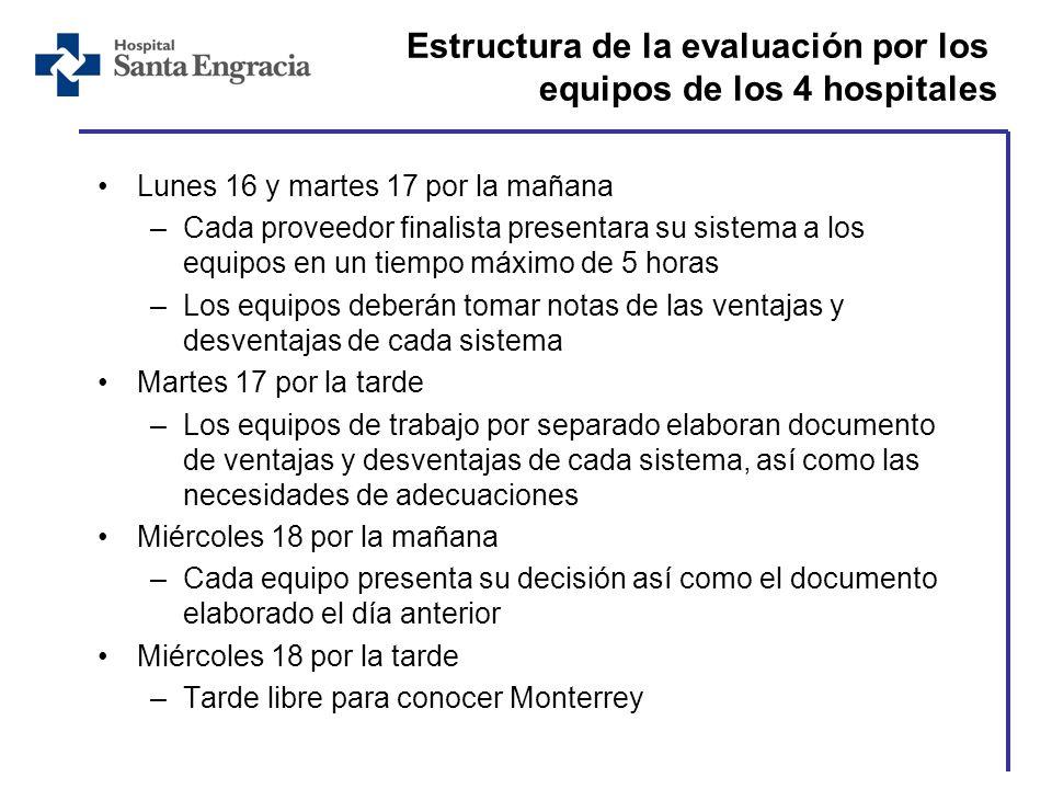 Estructura de la evaluación por los equipos de los 4 hospitales