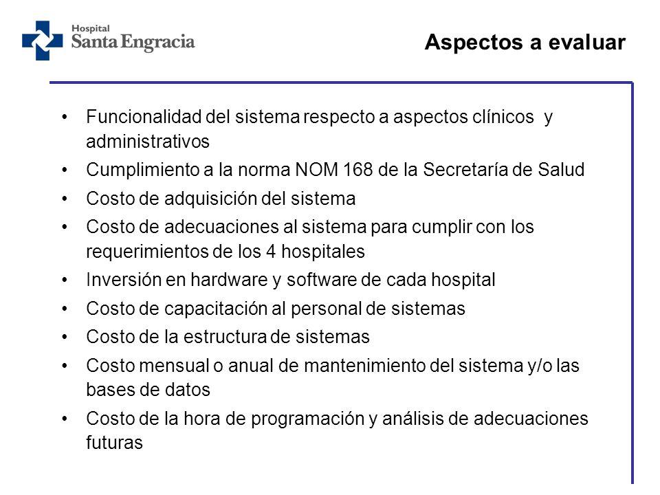 Aspectos a evaluar Funcionalidad del sistema respecto a aspectos clínicos y administrativos.