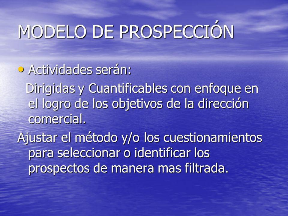 MODELO DE PROSPECCIÓN Actividades serán: