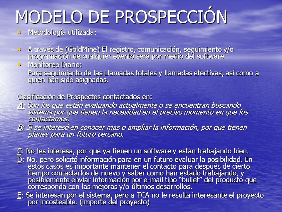MODELO DE PROSPECCIÓN Metodología utilizada: