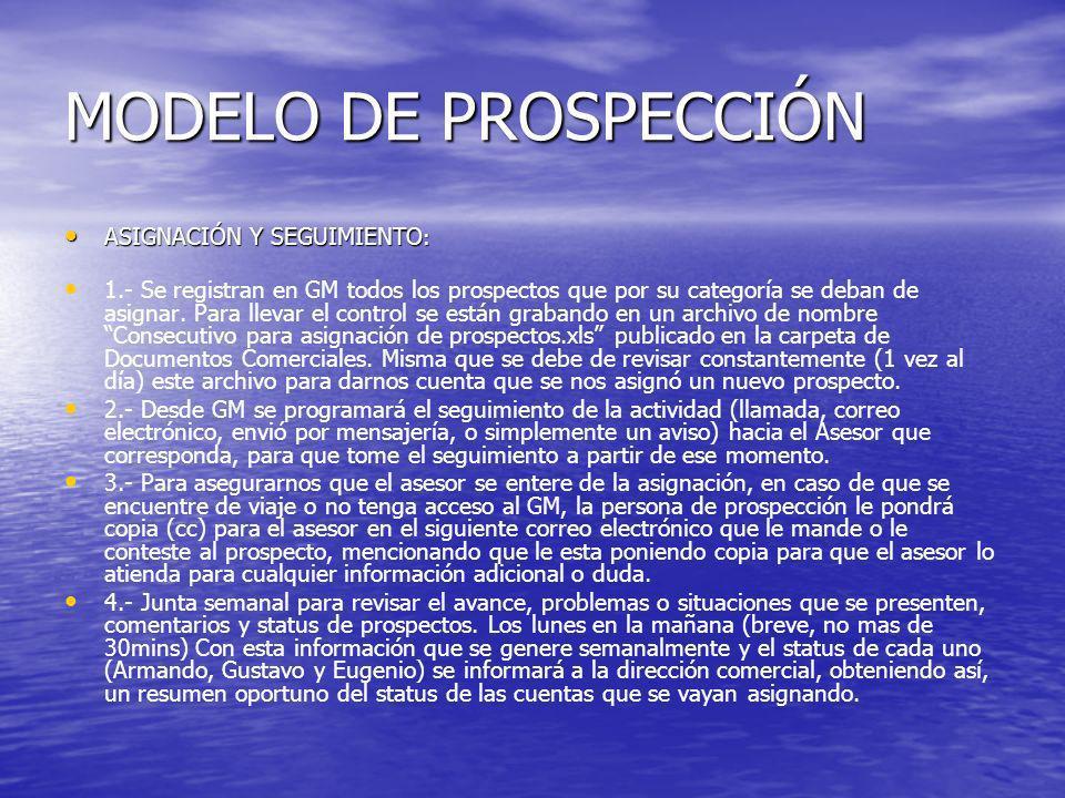 MODELO DE PROSPECCIÓN ASIGNACIÓN Y SEGUIMIENTO: