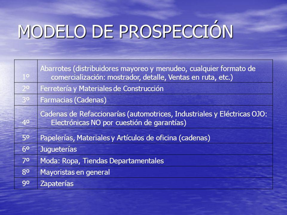 MODELO DE PROSPECCIÓN 1º