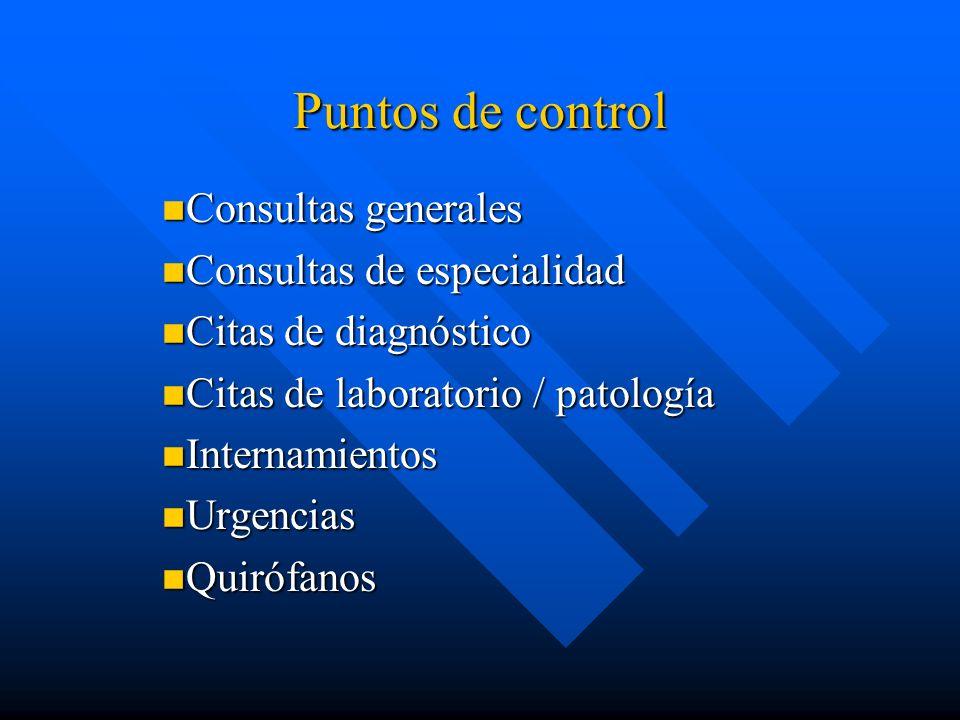 Puntos de control Consultas generales Consultas de especialidad