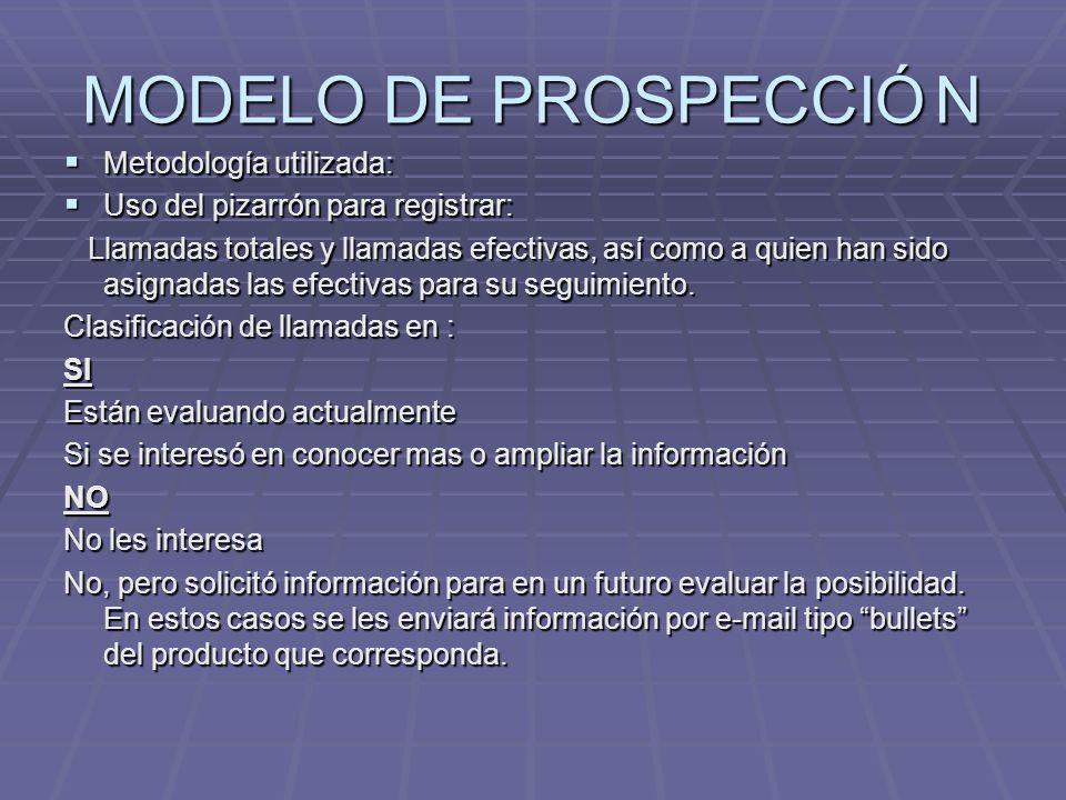 MODELO DE PROSPECCIÓ N Metodología utilizada: