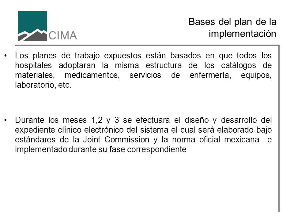 Bases del plan de la implementación