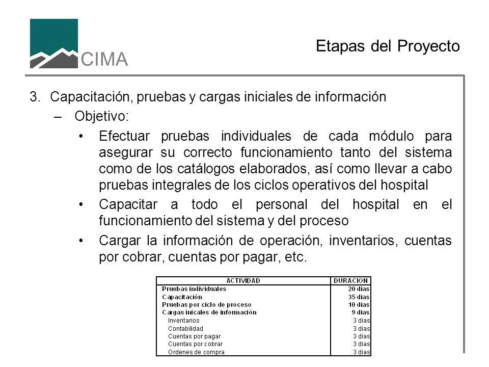 Etapas del Proyecto Capacitación, pruebas y cargas iniciales de información. Objetivo: