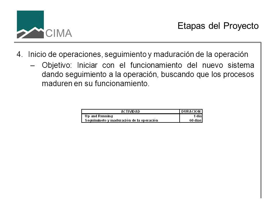 Etapas del Proyecto Inicio de operaciones, seguimiento y maduración de la operación.