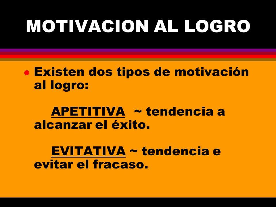 MOTIVACION AL LOGRO