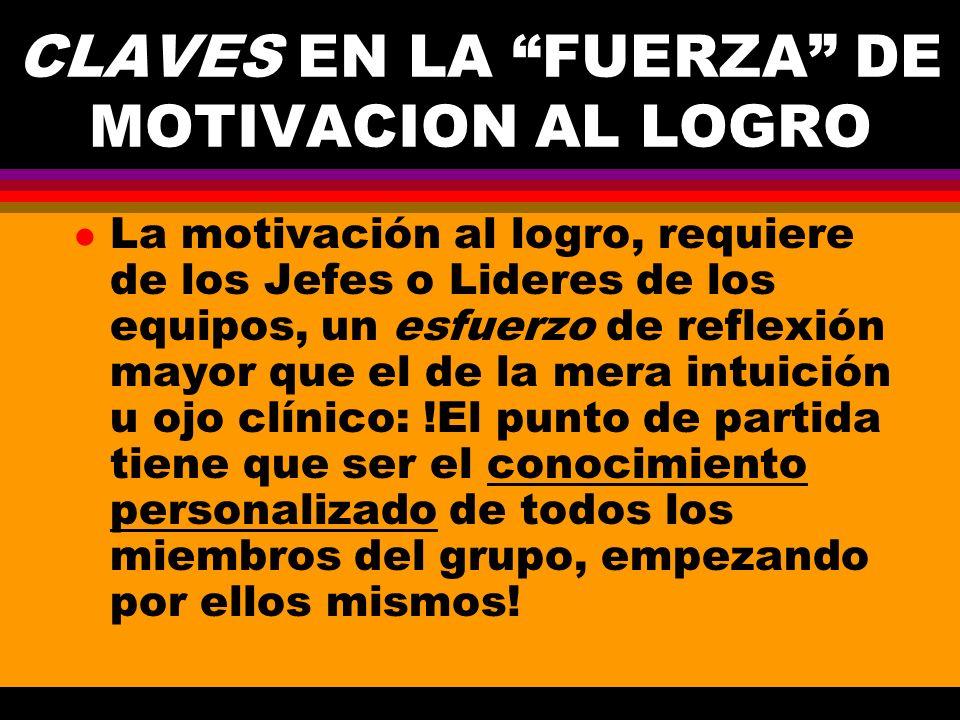 CLAVES EN LA FUERZA DE MOTIVACION AL LOGRO