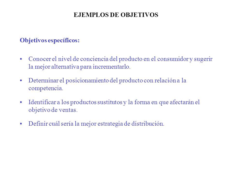 EJEMPLOS DE OBJETIVOS Objetivos específicos:
