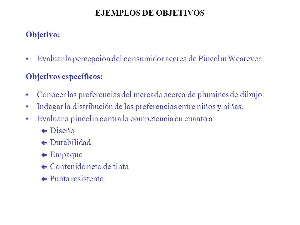 EJEMPLOS DE OBJETIVOS Objetivo: Evaluar la percepción del consumidor acerca de Pincelín Wearever. Objetivos específicos: