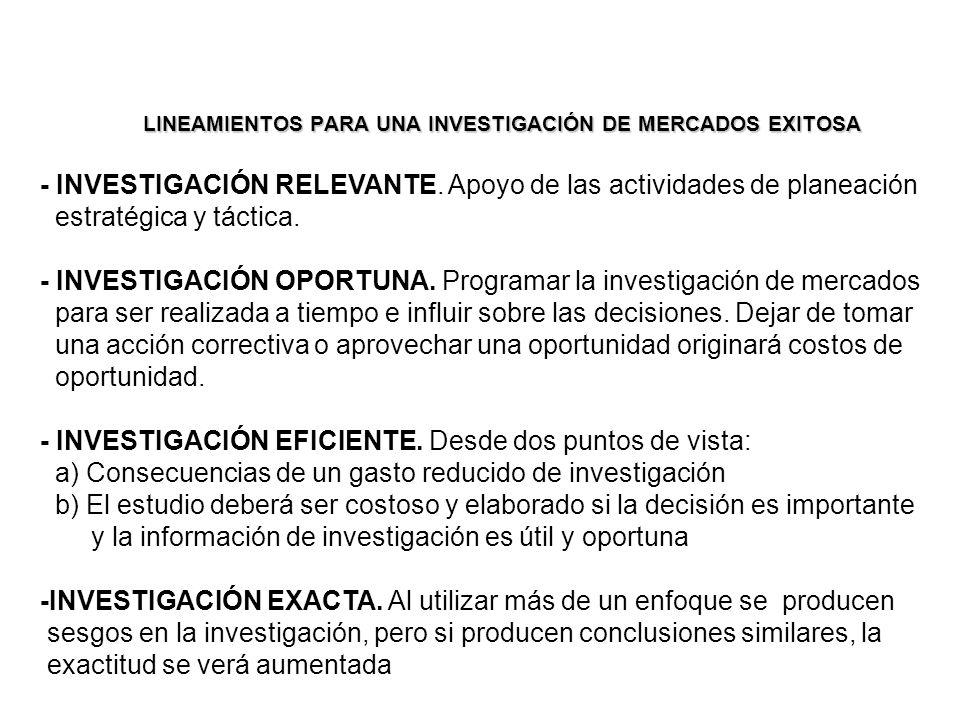 LINEAMIENTOS PARA UNA INVESTIGACIÓN DE MERCADOS EXITOSA