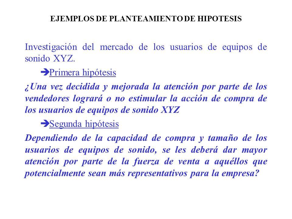 EJEMPLOS DE PLANTEAMIENTO DE HIPOTESIS
