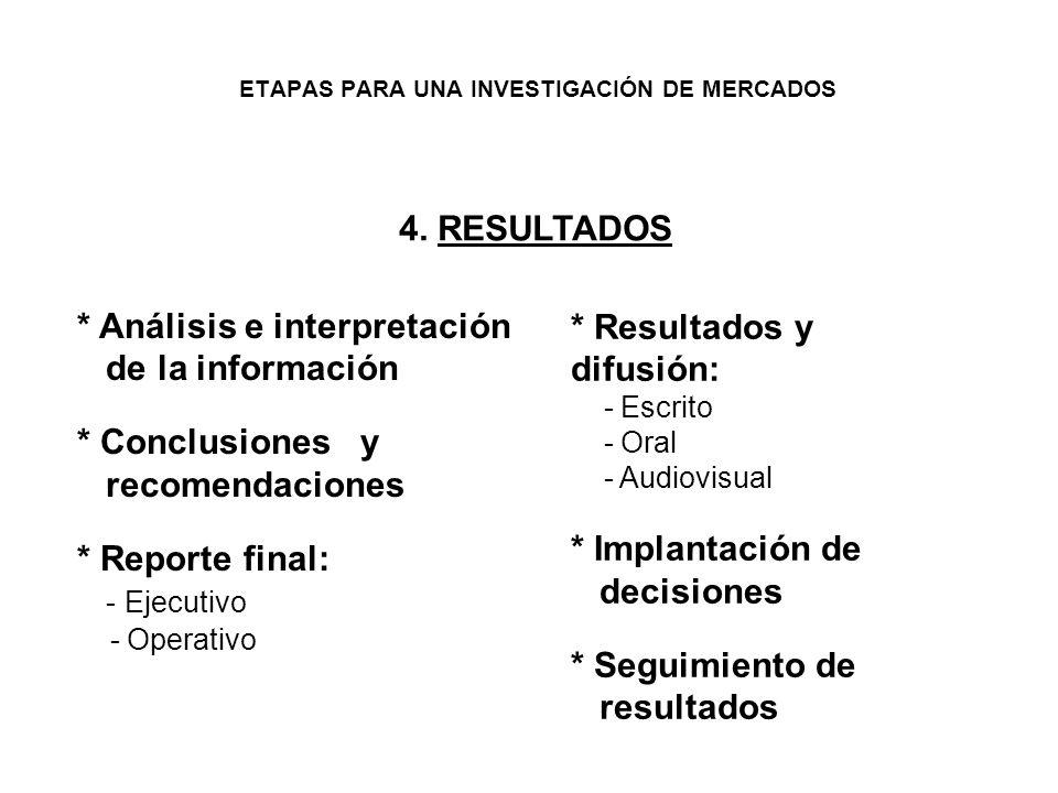 ETAPAS PARA UNA INVESTIGACIÓN DE MERCADOS