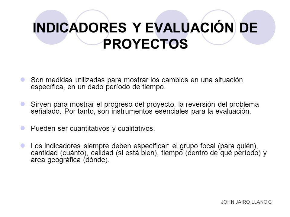 INDICADORES Y EVALUACIÓN DE PROYECTOS