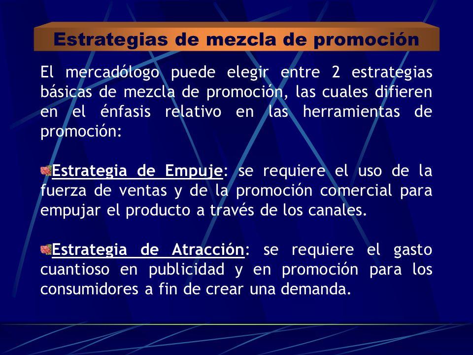 Estrategias de mezcla de promoción