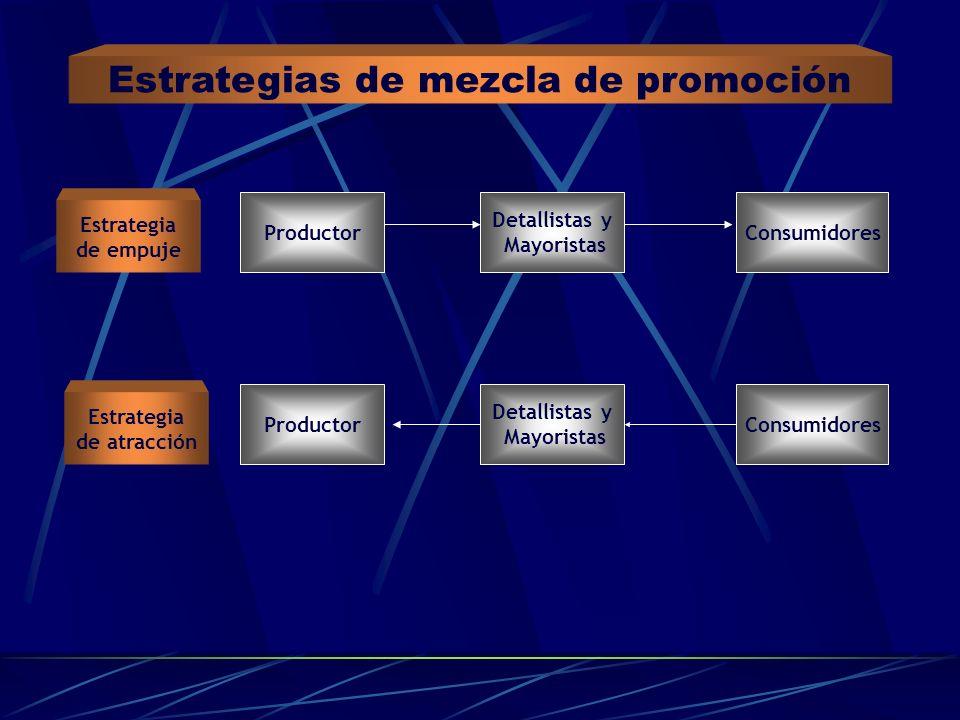 Estrategias de mezcla de promoción Estrategia de atracción