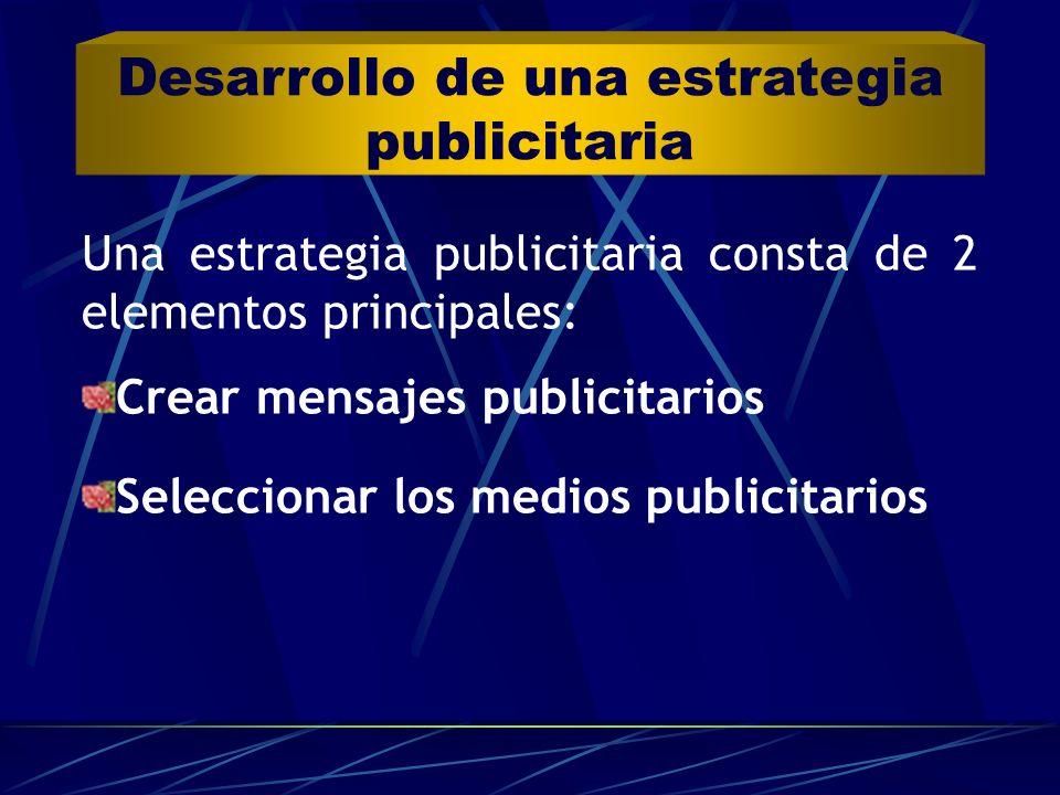Desarrollo de una estrategia publicitaria