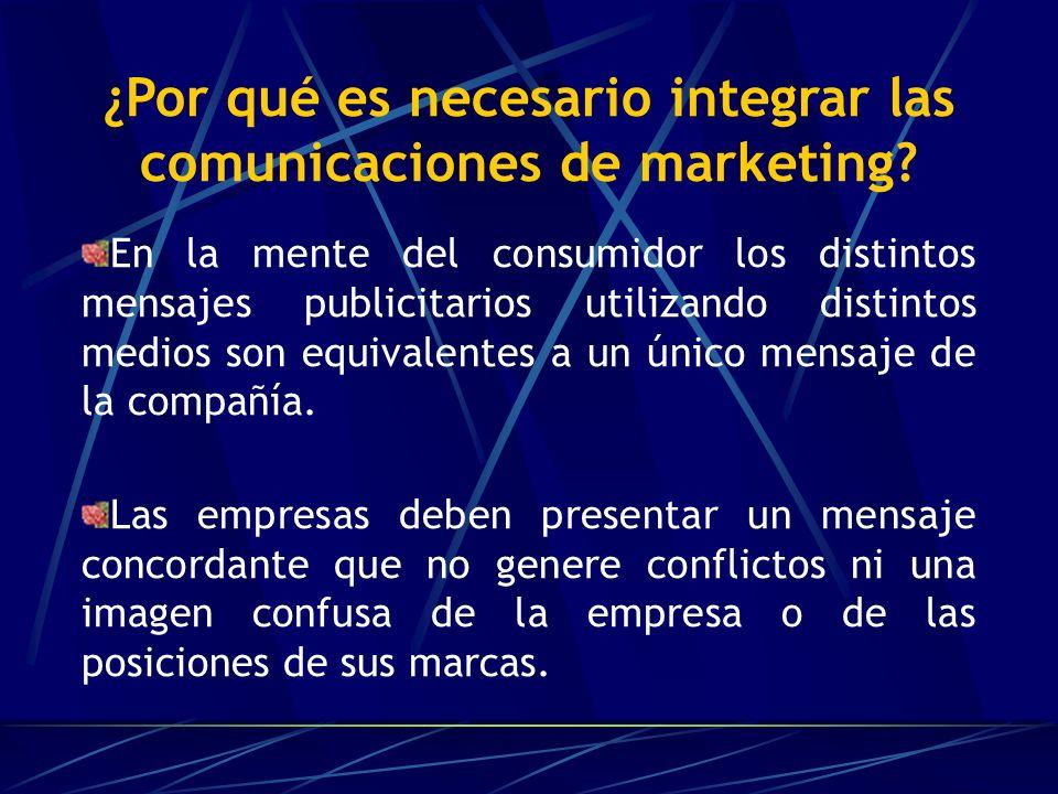 ¿Por qué es necesario integrar las comunicaciones de marketing
