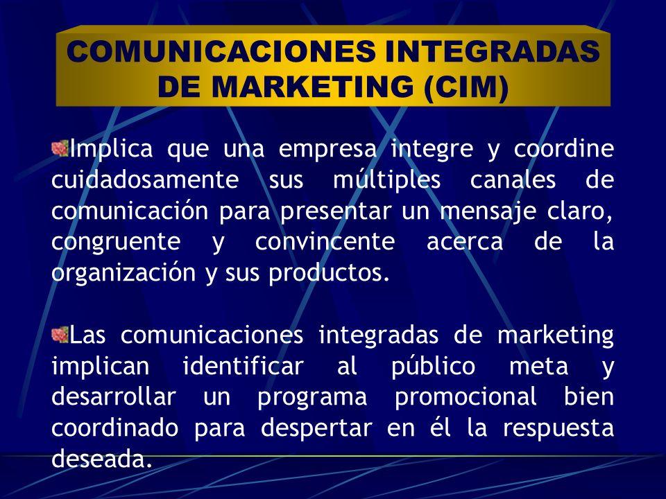 COMUNICACIONES INTEGRADAS DE MARKETING (CIM)