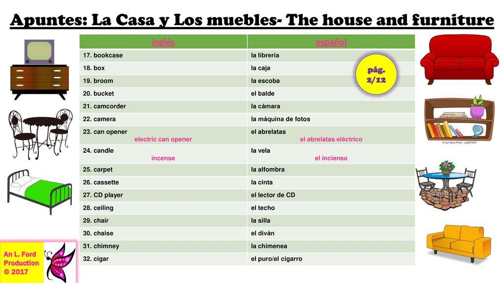 Apuntes la casa y los muebles the house and furniture for Muebles de la casa en ingles